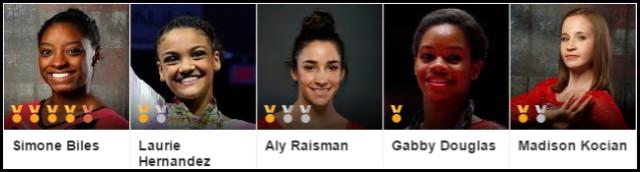 us-gymnastics